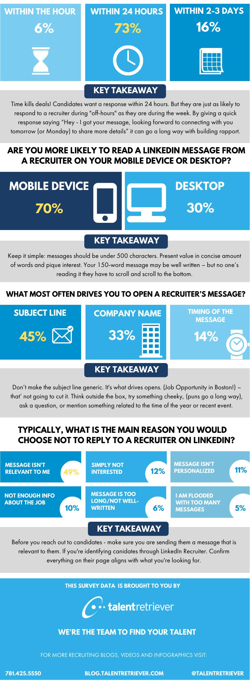 survey blog post bottom new