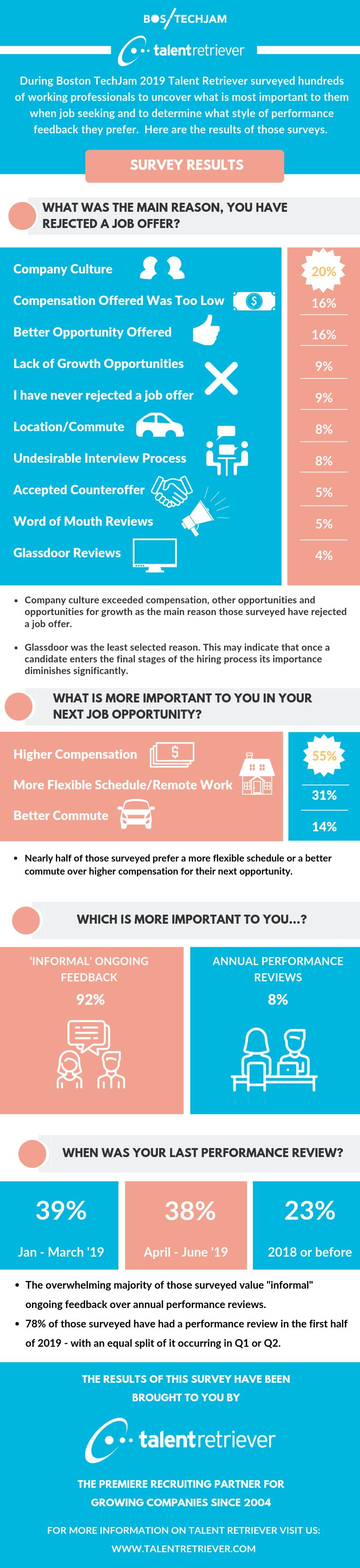 techjam 2019 survey results